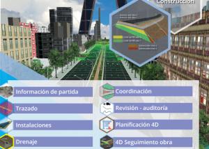 GUION CURSO BIM A4 AVANZADO CONSTRUCCION CORTO